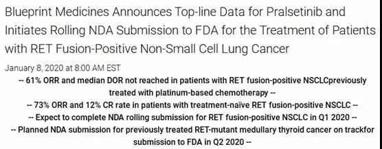 肺癌新药将添新成员,RET靶向药已提交上市申请.jpg